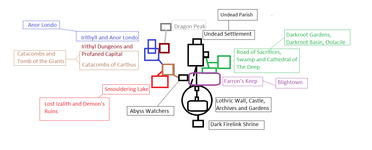 Fextralife View topic - Map connections