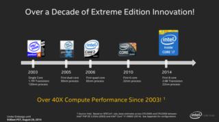 Intel Haswell-E 5820K 5930K 5960X LGA 2011-v3 Best Settings