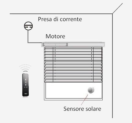 Tenda alla veneziana 25 mm su misura mod motorizzata for Finestra motorizzata prezzo