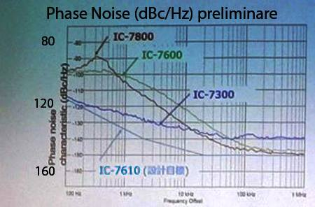 We knew it was coming - Icom IC-7610 - AR15 COM