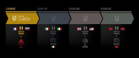 Tom Clancy's Rainbow Six Siege Anno 3