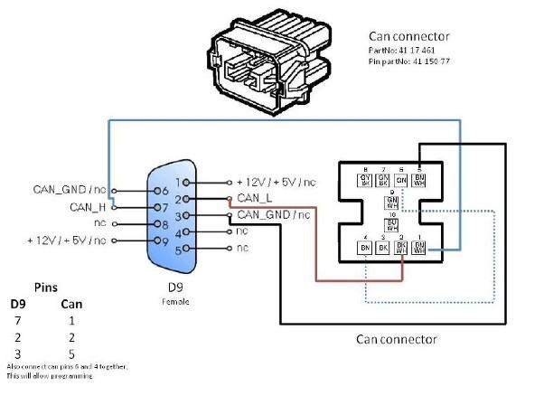 Wiring Diagram For Saab 9000 - Wiring Diagram Schemas