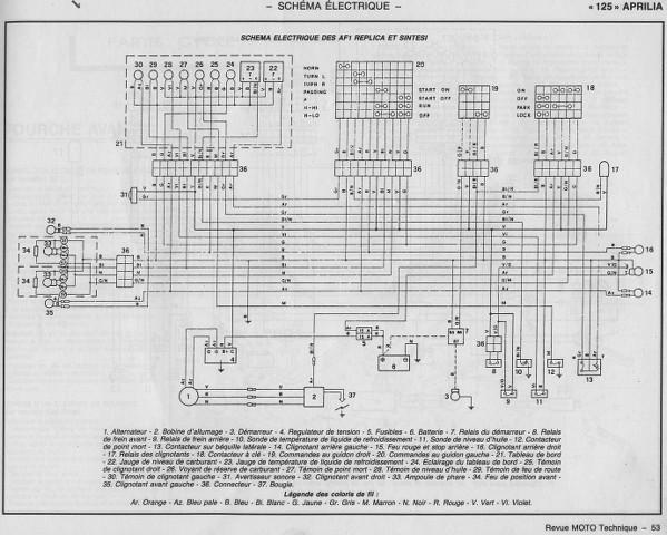 Schema Electrique Aprilia Rs 50