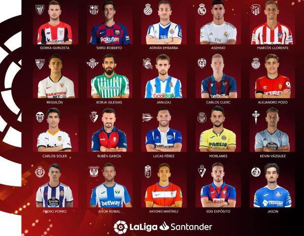 La Liga Santander Challenge en Vivo – Sábado 21 de Marzo del 2020