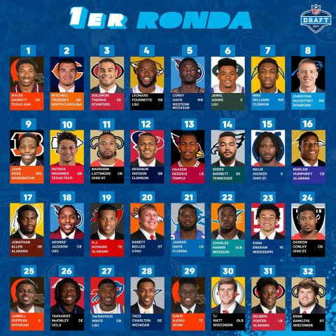 selecciones draft nfl 2017