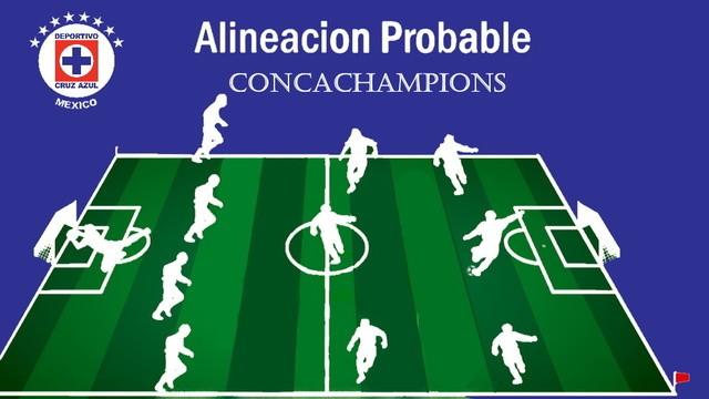 Alineación probable Cruz Azul vs Portmore United  – Concachampions