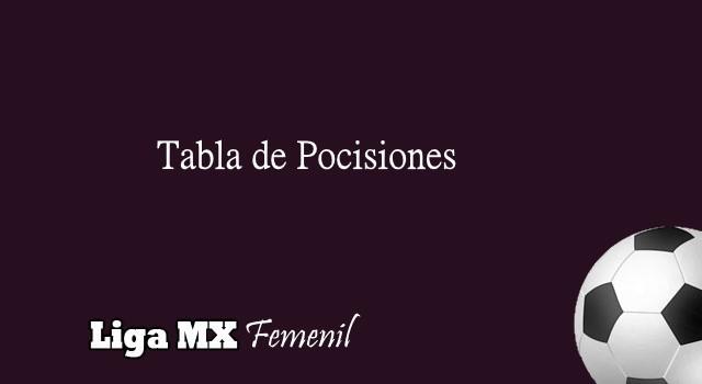 Tabla de posiciones Liga MX Femenil