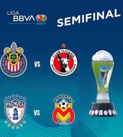 Fechas y Hora de las  Semifinal Sub17 del Apertura 2019
