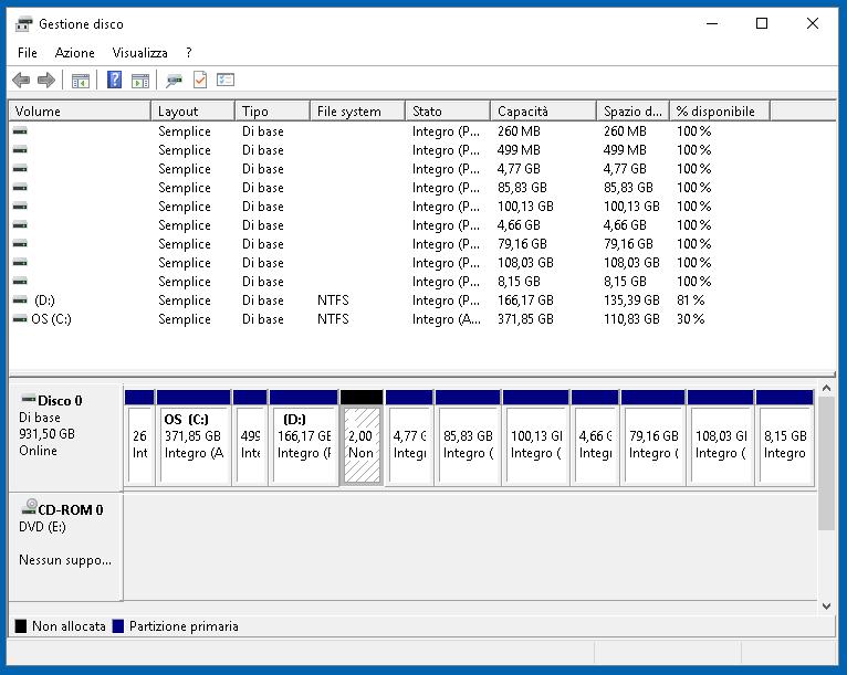 Gestione disco 6: partizionare il disco su Windows 10