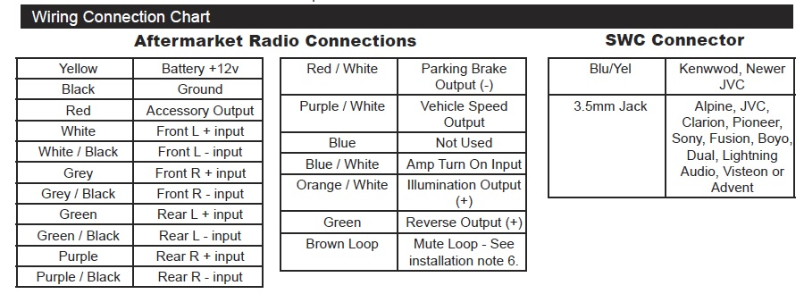 I0tgYt r171 install aftermarket radio to replace audio20 page 12 pioneer deh-4500bt wiring diagram at bayanpartner.co