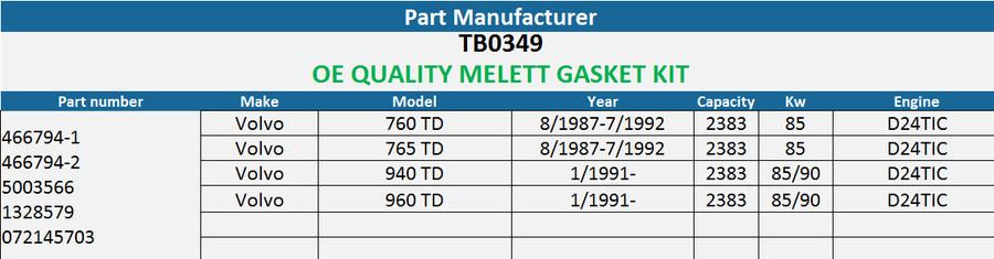 Oe Calidad melett turbocompresor Kit de la Junta Volvo 760 765 940 960 2.4 Td