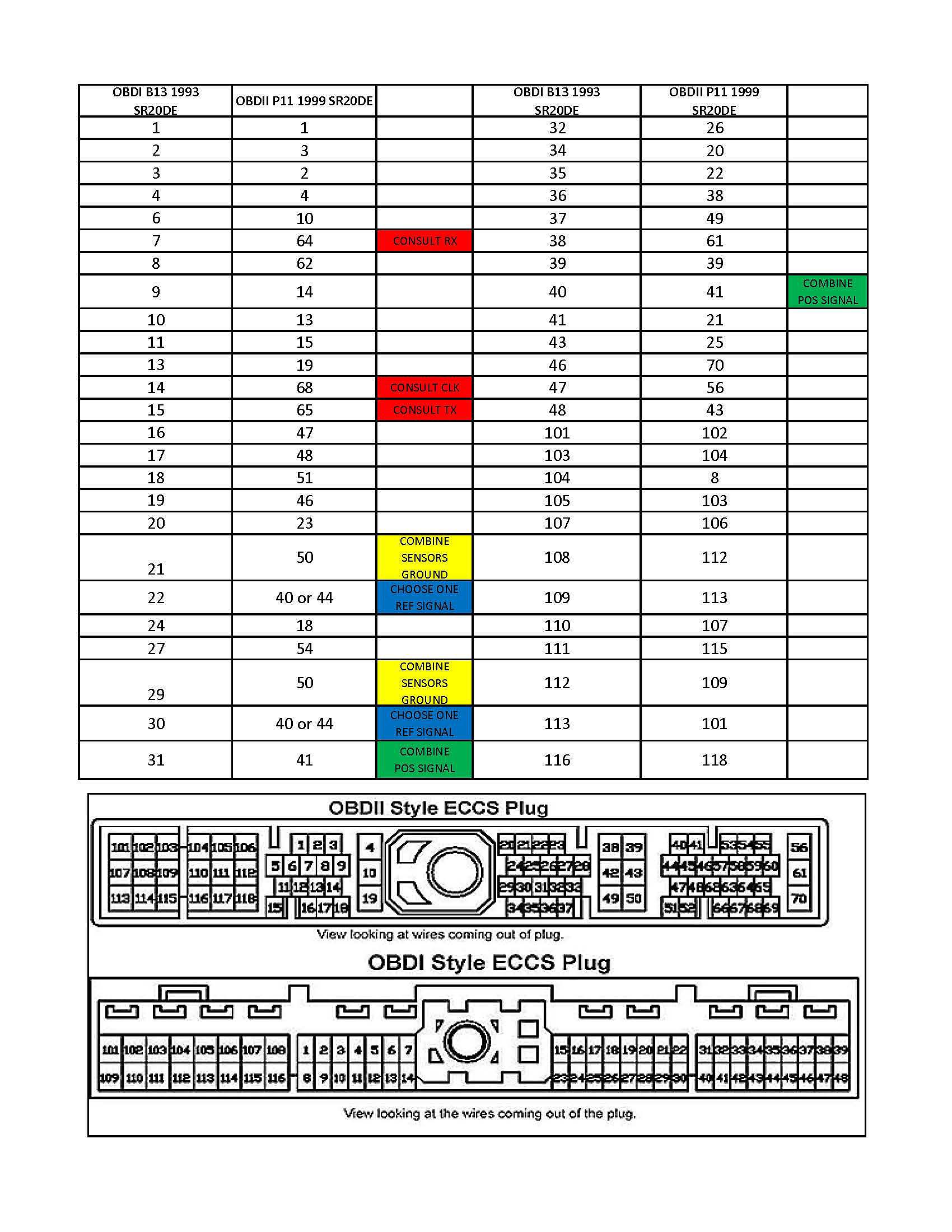 Output Speed Sensor Circuit Malfunction Http Wwwg20net Forum