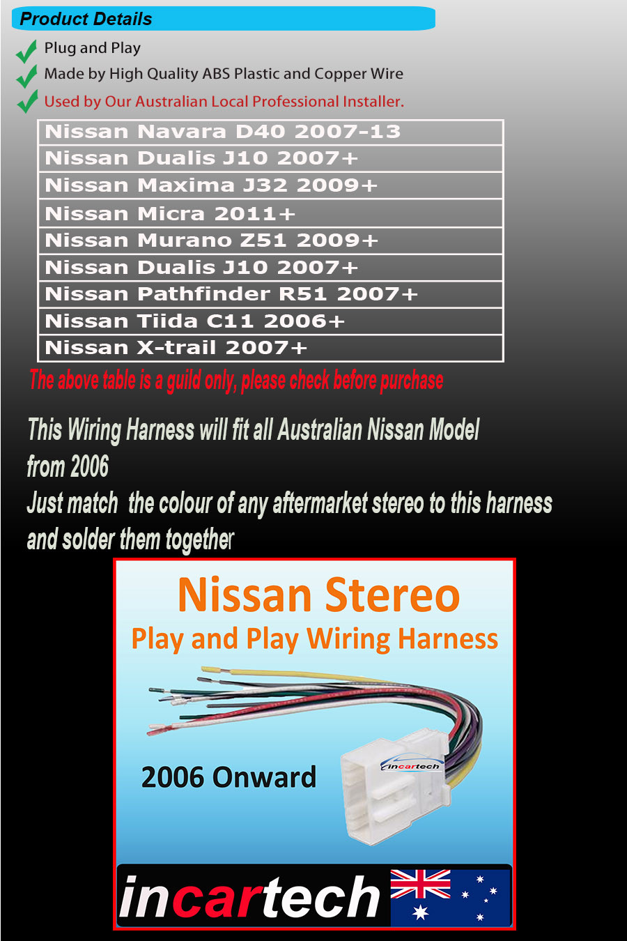 Nissan Wiring Harness Plug Loom Maxima Murano Navara Pathfinder Wire On 21 Oct 15 At 003415 Aedst Seller Added The Following Information