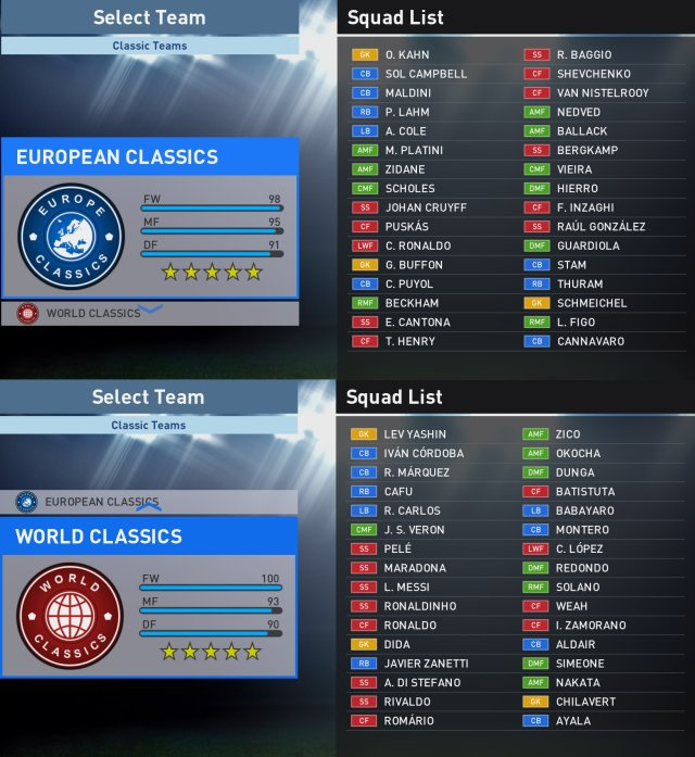 PES 2016 Updated Classics Teams For PTE Patch 6 0